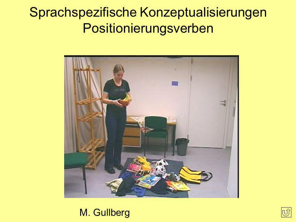 Sprachspezifische Konzeptualisierungen Positionierungsverben M. Gullberg