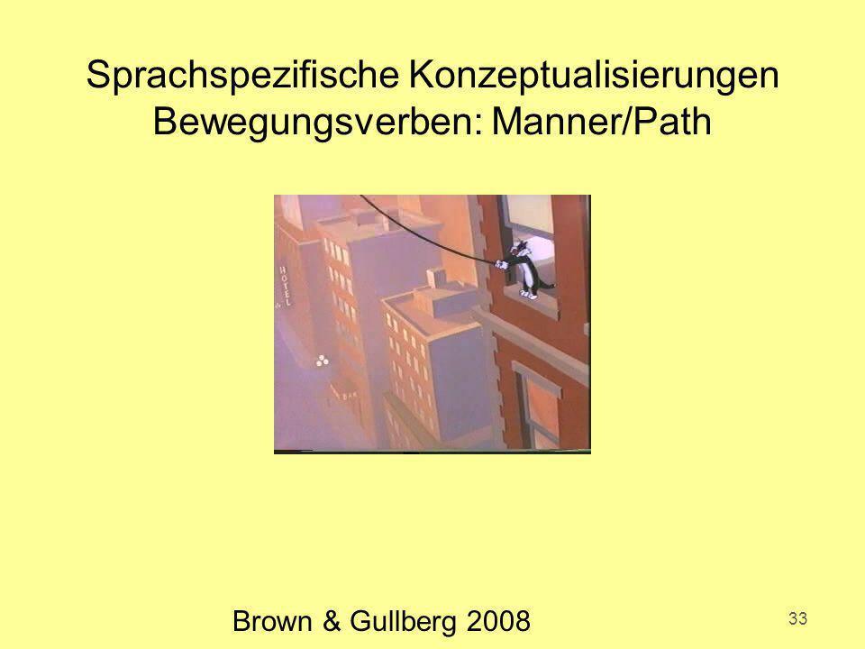 33 Sprachspezifische Konzeptualisierungen Bewegungsverben: Manner/Path Brown & Gullberg 2008