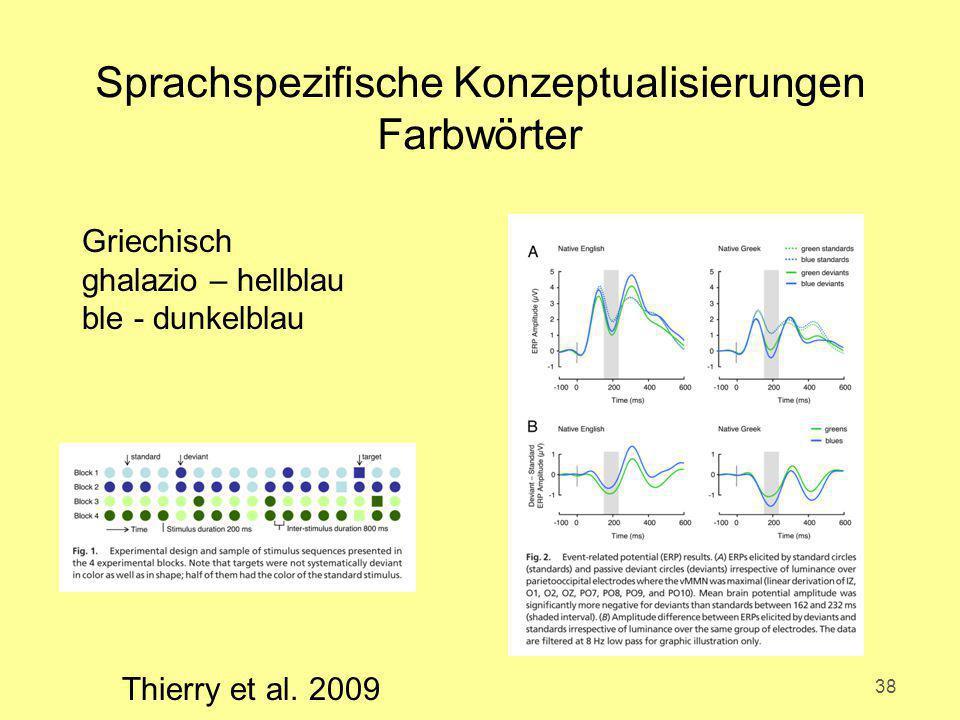 38 Griechisch ghalazio – hellblau ble - dunkelblau Sprachspezifische Konzeptualisierungen Farbwörter Thierry et al. 2009