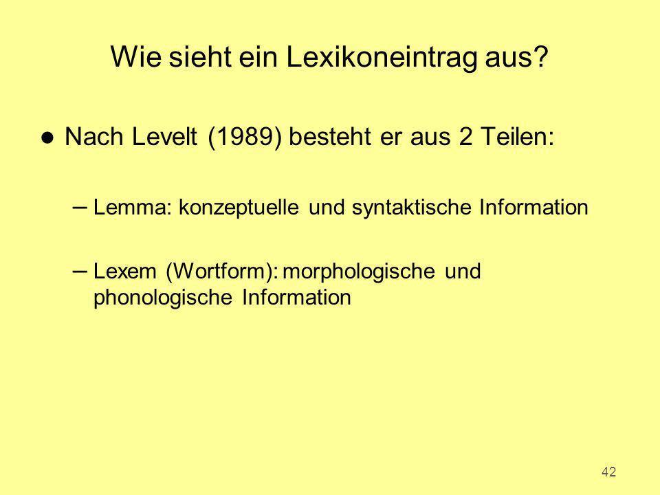 Wie sieht ein Lexikoneintrag aus? l Nach Levelt (1989) besteht er aus 2 Teilen: – Lemma: konzeptuelle und syntaktische Information – Lexem (Wortform):
