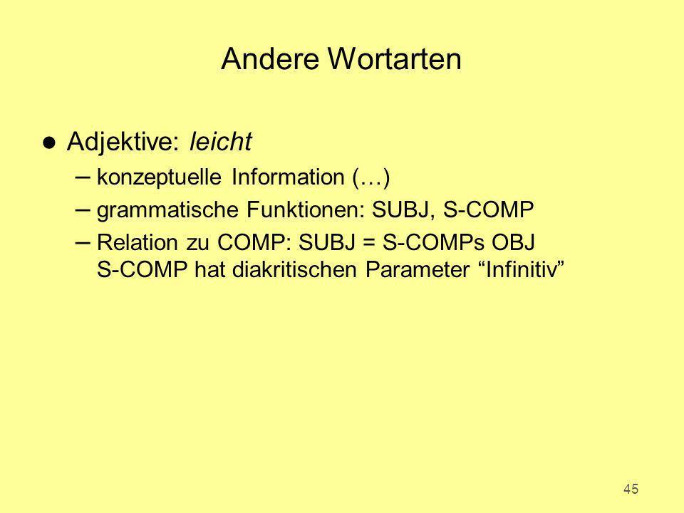 Andere Wortarten l Adjektive: leicht – konzeptuelle Information (…) – grammatische Funktionen: SUBJ, S-COMP – Relation zu COMP: SUBJ = S-COMPs OBJ S-C