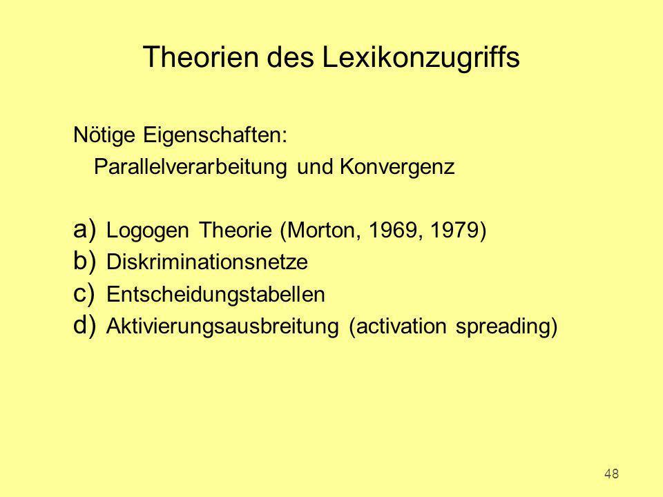 Theorien des Lexikonzugriffs Nötige Eigenschaften: Parallelverarbeitung und Konvergenz a) Logogen Theorie (Morton, 1969, 1979) b) Diskriminationsnetze