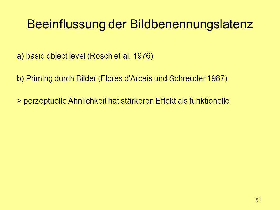 Beeinflussung der Bildbenennungslatenz a) basic object level (Rosch et al. 1976) b) Priming durch Bilder (Flores d'Arcais und Schreuder 1987) > perzep