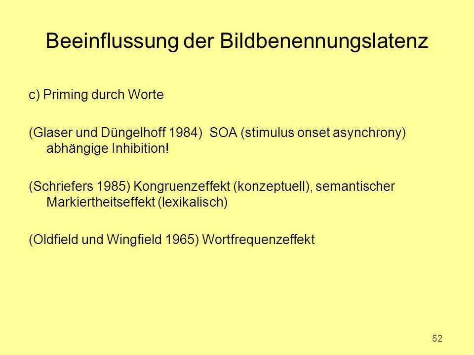 Beeinflussung der Bildbenennungslatenz c) Priming durch Worte (Glaser und Düngelhoff 1984) SOA (stimulus onset asynchrony) abhängige Inhibition! (Schr