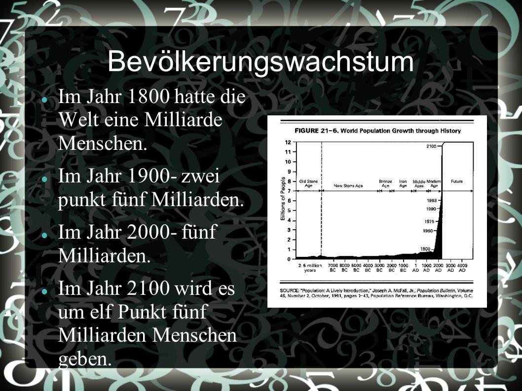 Bevölkerungswachstum Im Jahr 1800 hatte die Welt eine Milliarde Menschen. Im Jahr 1900- zwei punkt fünf Milliarden. Im Jahr 2000- fünf Milliarden. Im