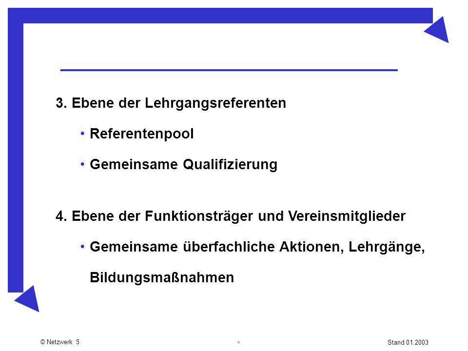 © Netzwerk 5 Stand 01.2003 3. Ebene der Lehrgangsreferenten Referentenpool Gemeinsame Qualifizierung 4. Ebene der Funktionsträger und Vereinsmitgliede