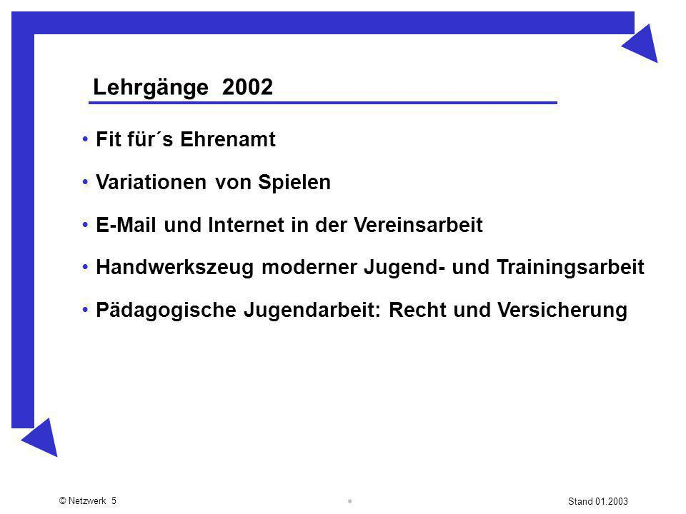© Netzwerk 5 Stand 01.2003 Lehrgänge 2002 Fit für´s Ehrenamt Variationen von Spielen E-Mail und Internet in der Vereinsarbeit Handwerkszeug moderner J