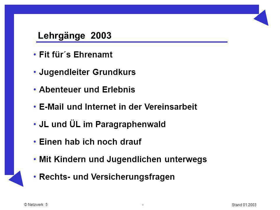 © Netzwerk 5 Stand 01.2003 Lehrgänge 2003 Fit für´s Ehrenamt Jugendleiter Grundkurs Abenteuer und Erlebnis E-Mail und Internet in der Vereinsarbeit JL