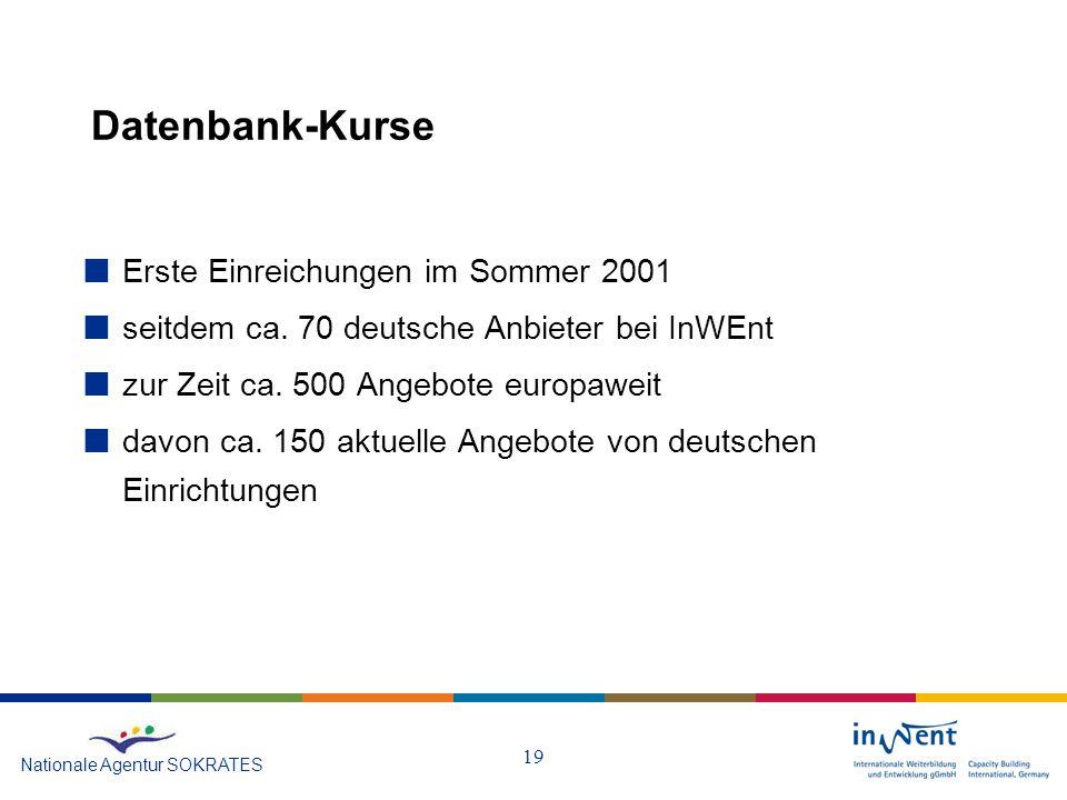 19 Datenbank-Kurse Erste Einreichungen im Sommer 2001 seitdem ca.