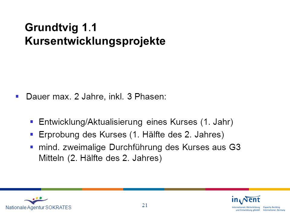 21 Grundtvig 1.1 Kursentwicklungsprojekte Nationale Agentur SOKRATES  Dauer max.