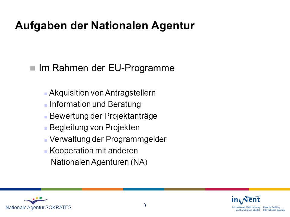 3 Nationale Agentur SOKRATES Im Rahmen der EU-Programme Akquisition von Antragstellern Information und Beratung Bewertung der Projektanträge Begleitung von Projekten Verwaltung der Programmgelder Kooperation mit anderen Nationalen Agenturen (NA) Aufgaben der Nationalen Agentur