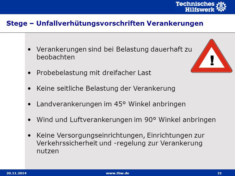 20.11.2014www.thw.de21 Stege – Unfallverhütungsvorschriften Verankerungen Verankerungen sind bei Belastung dauerhaft zu beobachten Probebelastung mit