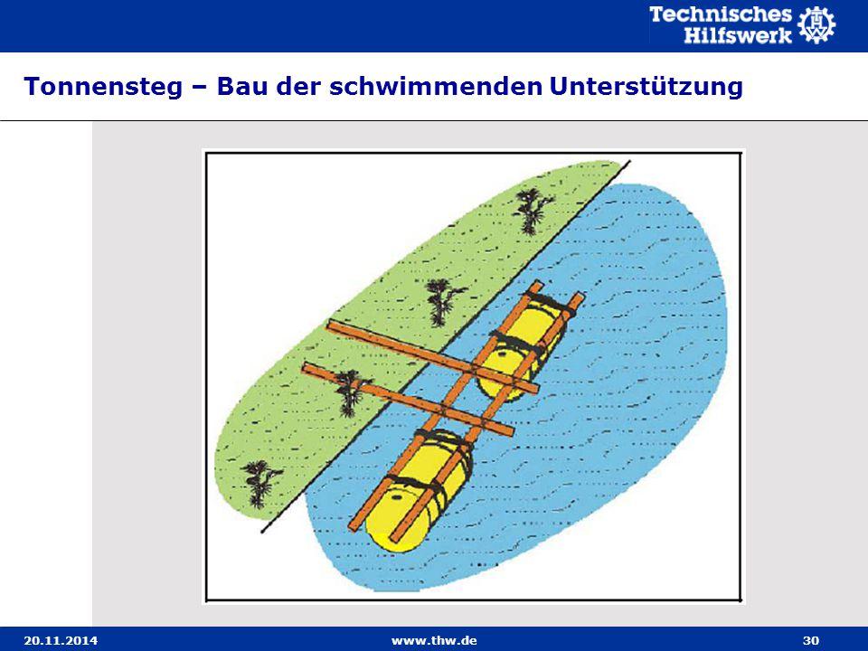 20.11.2014www.thw.de30 Tonnensteg – Bau der schwimmenden Unterstützung