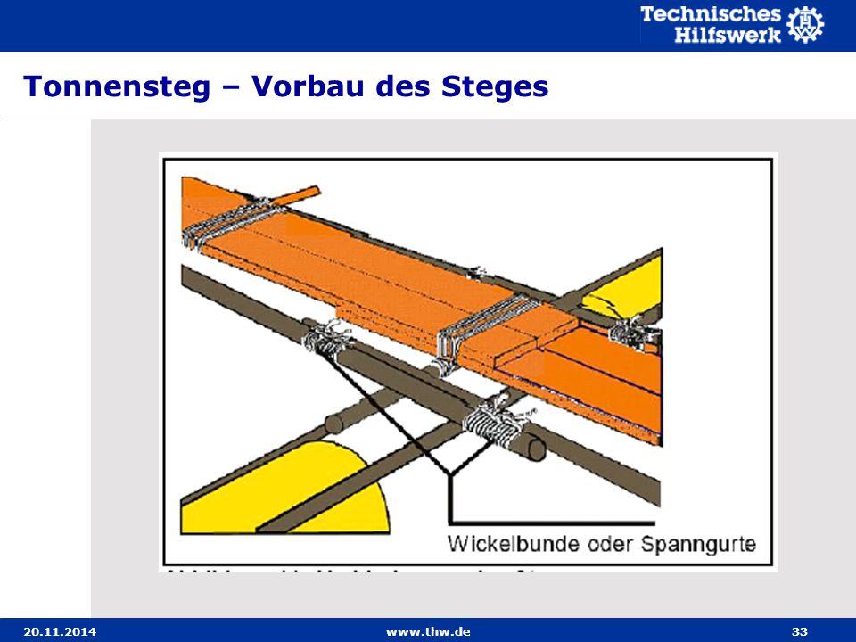 20.11.2014www.thw.de33 Tonnensteg – Vorbau des Steges