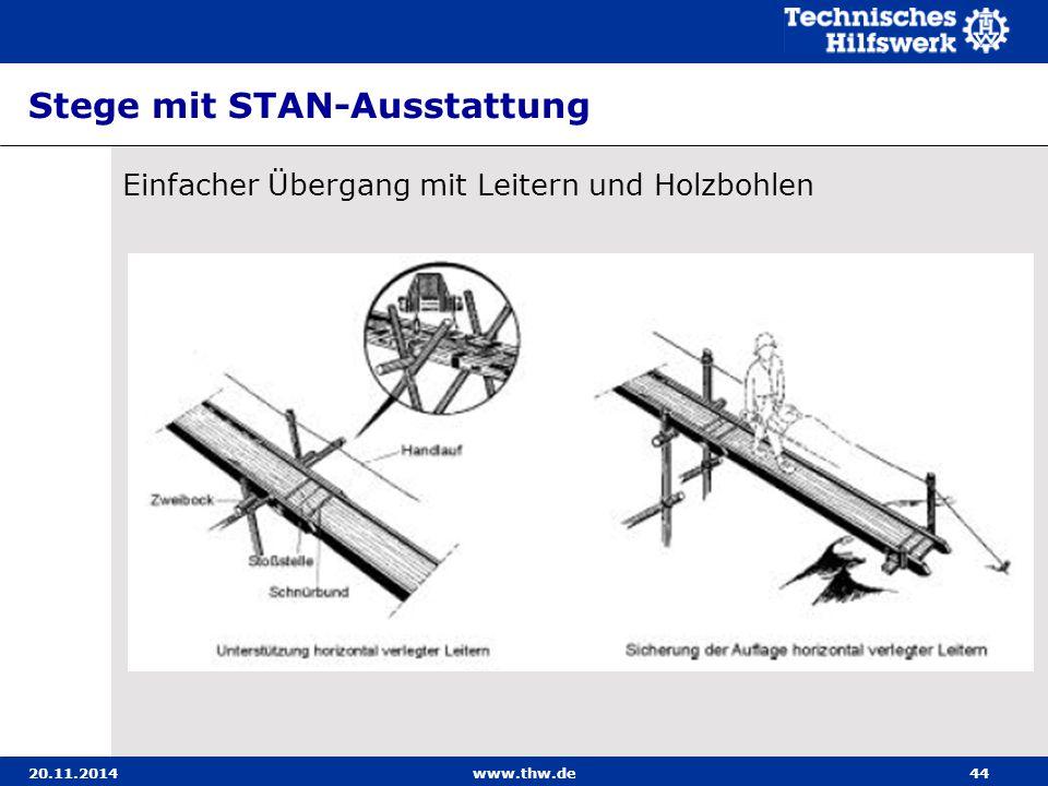 20.11.2014www.thw.de44 Stege mit STAN-Ausstattung Einfacher Übergang mit Leitern und Holzbohlen