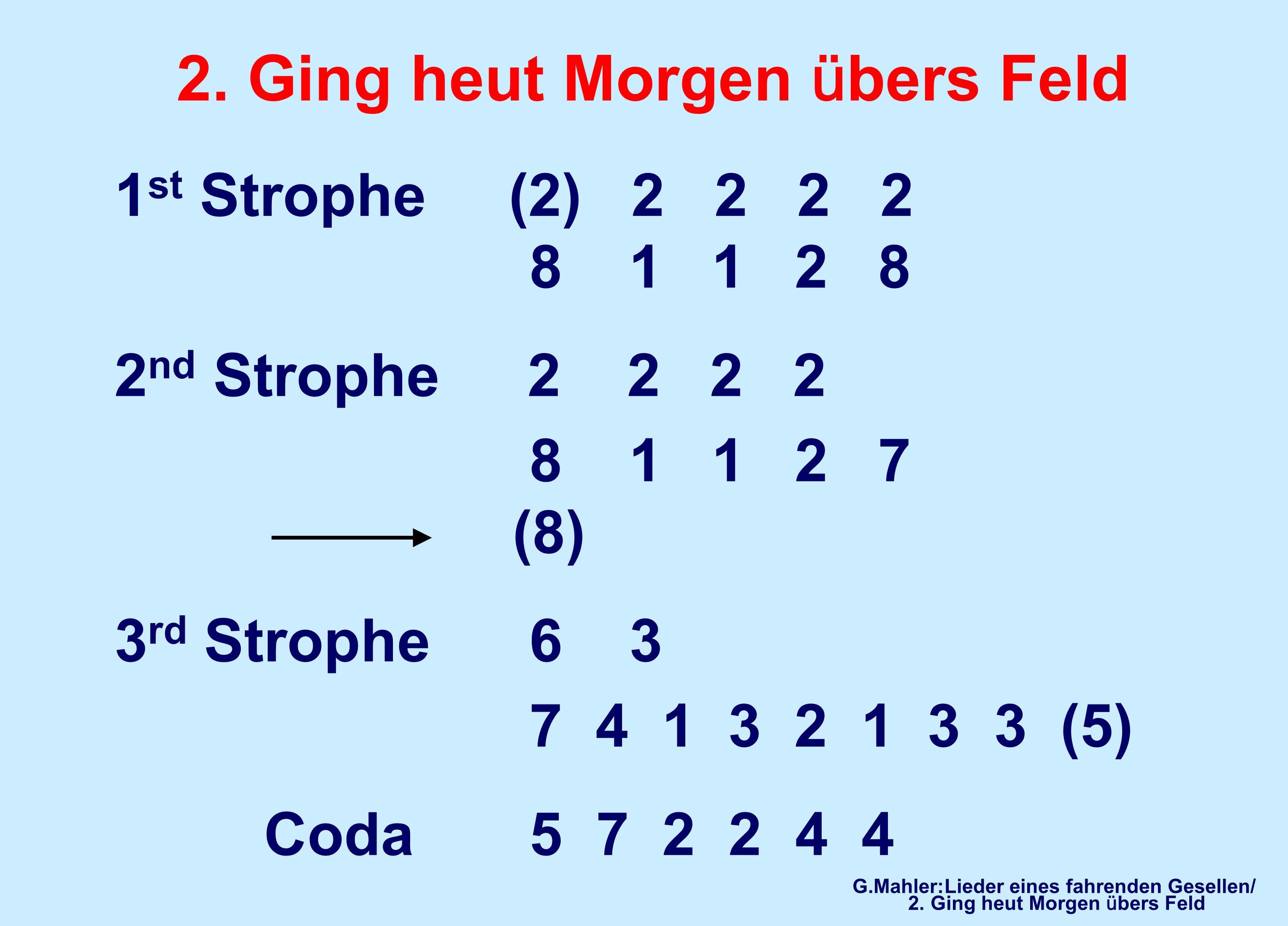 2. Ging heut Morgen übers Feld 1 st Strophe (2) 2 2 2 2 8 1 1 2 8 2 nd Strophe 2 2 2 2 8 1 1 2 7 (8) 3 rd Strophe 6 3 7 4 1 3 2 1 3 3 (5) Coda 5 7 2 2
