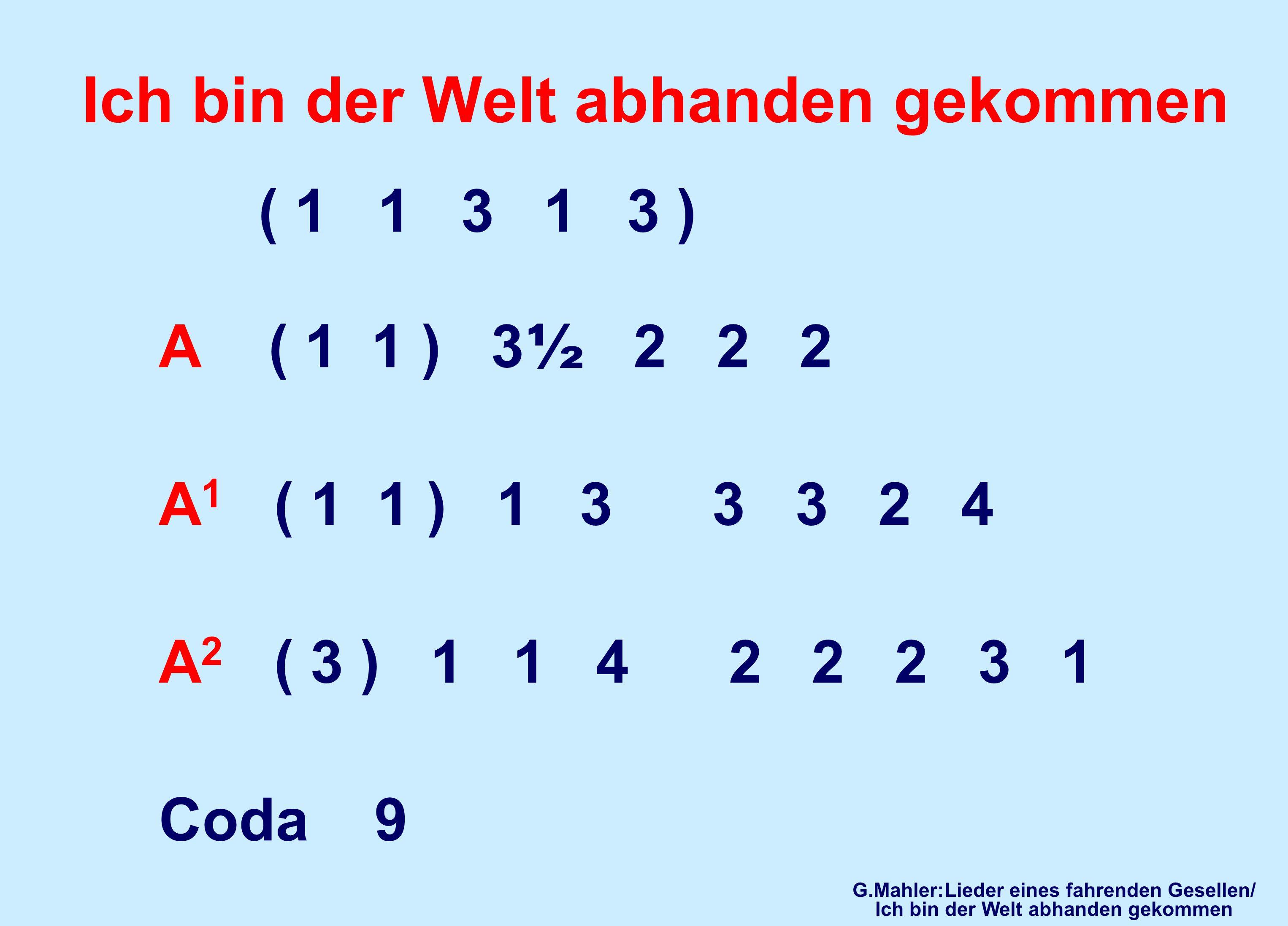 Ich bin der Welt abhanden gekommen ( 1 1 3 1 3 ) A ( 1 1 ) 3 ½ 2 2 2 A 1 ( 1 1 ) 1 3 3 3 2 4 A 2 ( 3 ) 1 1 4 2 2 2 3 1 Coda 9 G.Mahler:Lieder eines fa