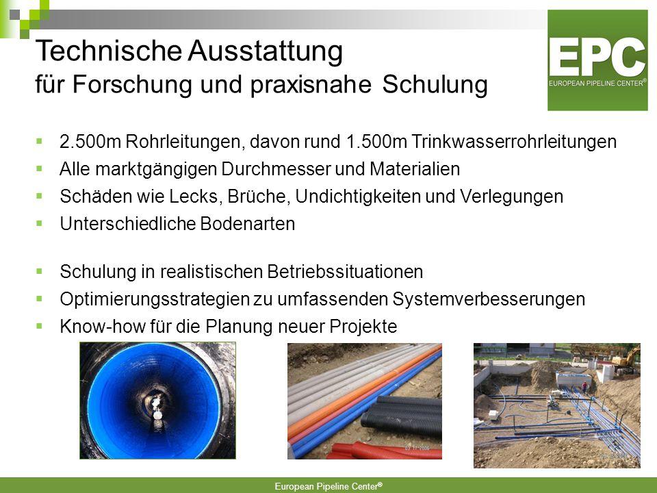 European Pipeline Center ® Kompetenz und Synergie  Gemeinsame Forschung  Förderung der Produktentwicklung  Gemeinsame Exportaktivitäten  Anwendungsorientierter Wissensaustausch  Weitergabe von Know-how an Anwender EPC | Die Ziele
