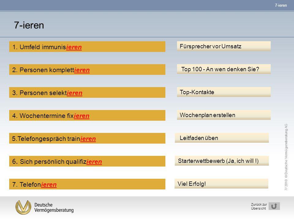 7/ 2010 © Deutsche Vermögensberatung AG 11 Zurück zur Übersicht 7-ieren 1. Umfeld immunisieren Fürsprecher vor Umsatz 2. Personen komplettieren 3. Per