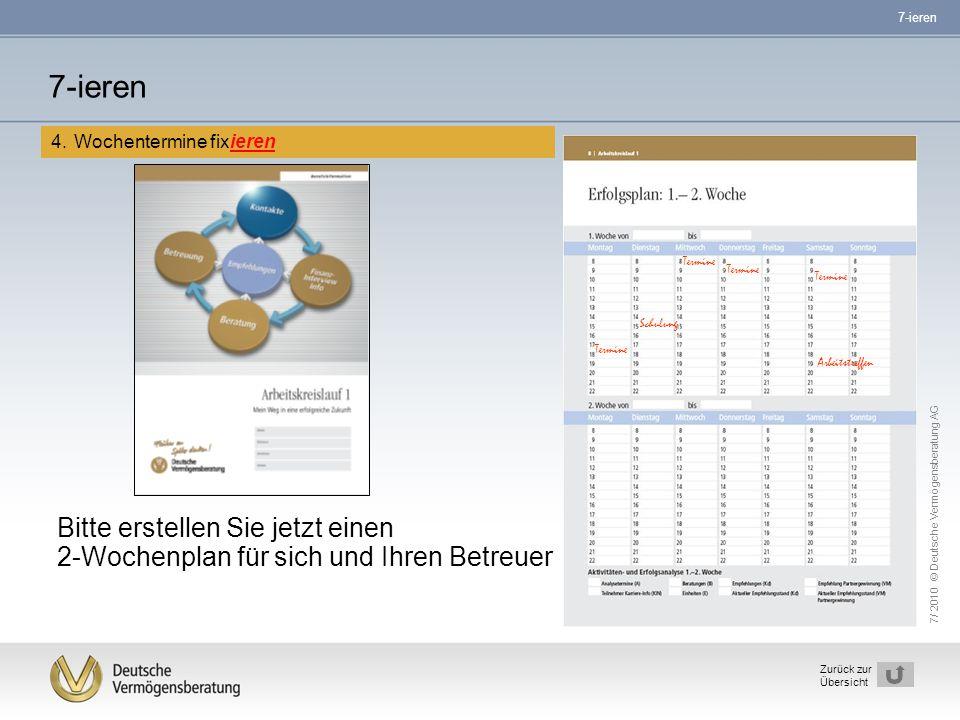 7/ 2010 © Deutsche Vermögensberatung AG 16 Zurück zur Übersicht 7-ieren 4. Wochentermine fixieren Bitte erstellen Sie jetzt einen 2-Wochenplan für sic