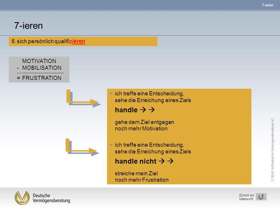 7/ 2010 © Deutsche Vermögensberatung AG 22 Zurück zur Übersicht  ich treffe eine Entscheidung, sehe die Erreichung eines Ziels handle   gehe dem Zi