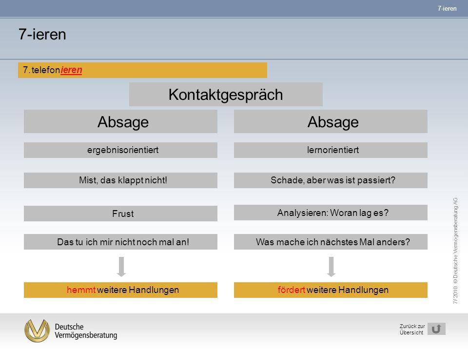 7/ 2010 © Deutsche Vermögensberatung AG 27 Zurück zur ÜbersichtKontaktgespräch 7-ieren 7.telefonieren Absage ergebnisorientiert Mist, das klappt nicht