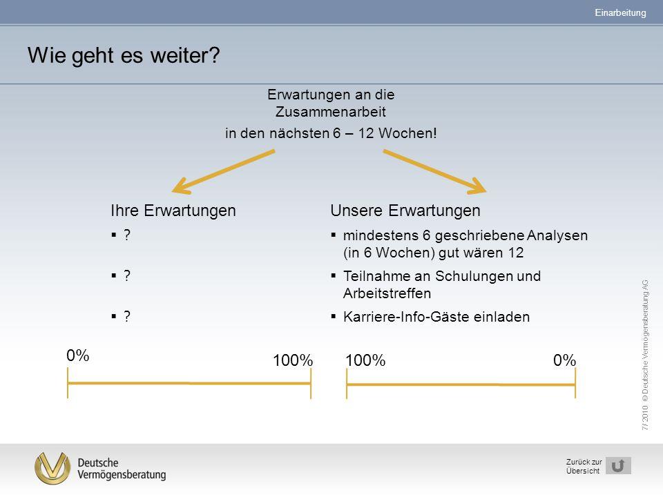 7/ 2010 © Deutsche Vermögensberatung AG 33 Zurück zur Übersicht Erwartungen an die Zusammenarbeit in den nächsten 6 – 12 Wochen! Ihre Erwartungen  ?