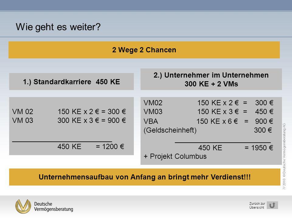 7/ 2010 © Deutsche Vermögensberatung AG 35 Zurück zur Übersicht 1.) Standardkarriere 450 KE VM 02 150 KE x 2 € = 300 € VM 03 300 KE x 3 € = 900 € ____