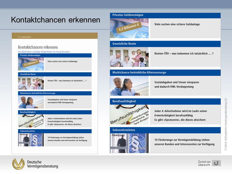 7/ 2010 © Deutsche Vermögensberatung AG 28 Zurück zur Übersicht 6.sich persönlich qualifizieren 7-ieren Motivation