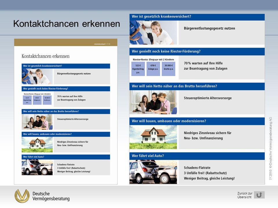 7/ 2010 © Deutsche Vermögensberatung AG 8 Zurück zur Übersicht Kontaktchancen erkennen