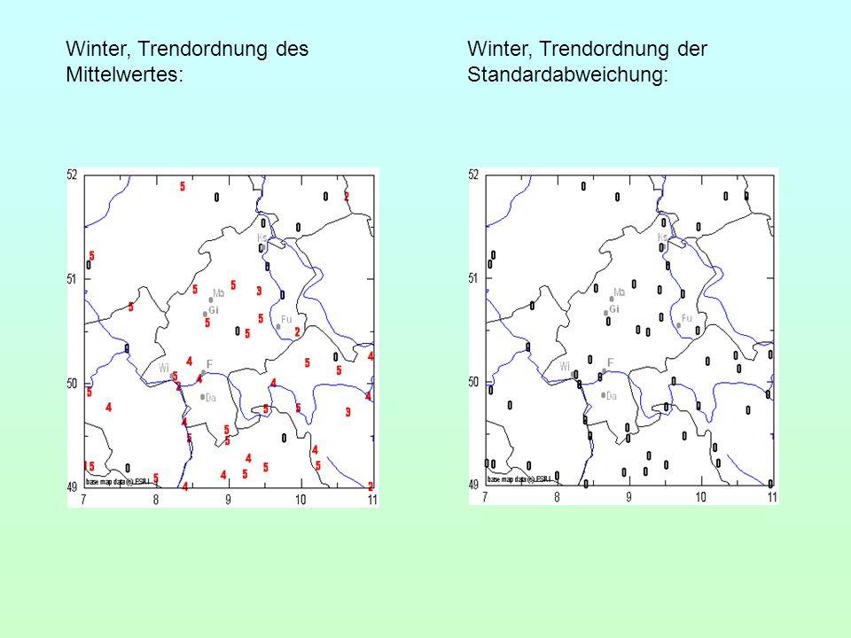 Winter, Trendordnung des Mittelwertes: Winter, Trendordnung der Standardabweichung: