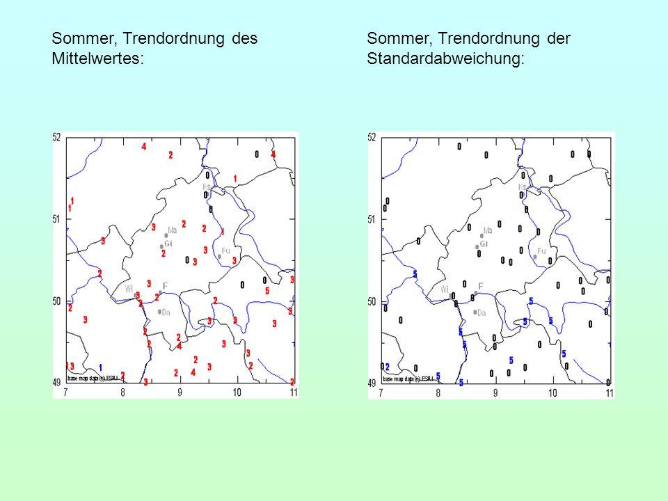 Sommer, Trendordnung des Mittelwertes: Sommer, Trendordnung der Standardabweichung: