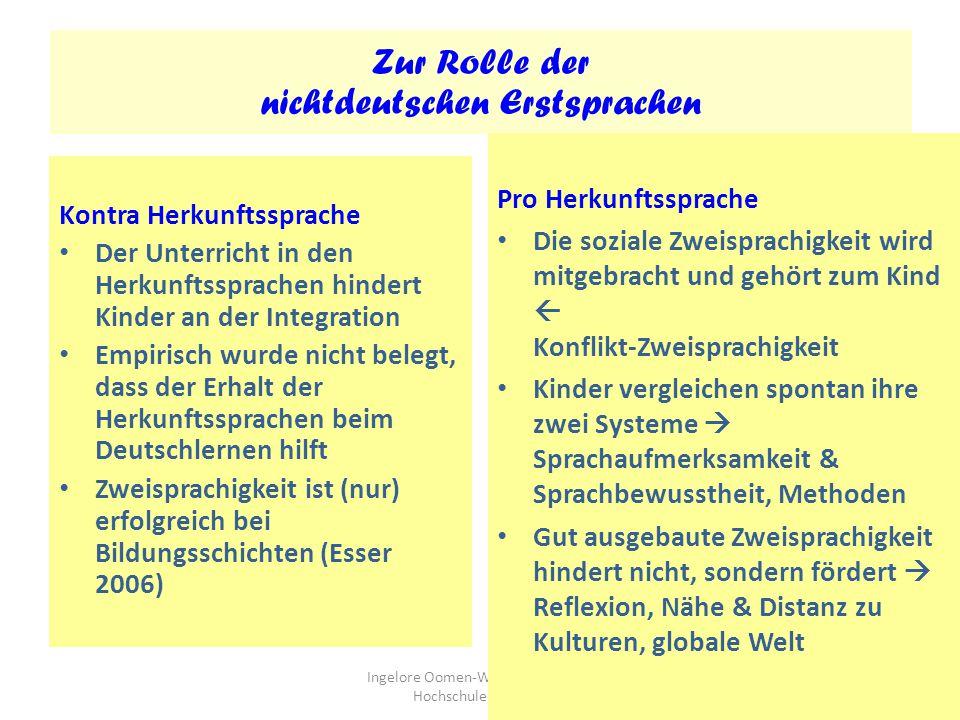 Ingelore Oomen-Welke Päd. Hochschule Freiburg 11 Was erfahren wir durch die Befragung? Kinder haben großes Interesse an Sprachen Die naiven Theorien d