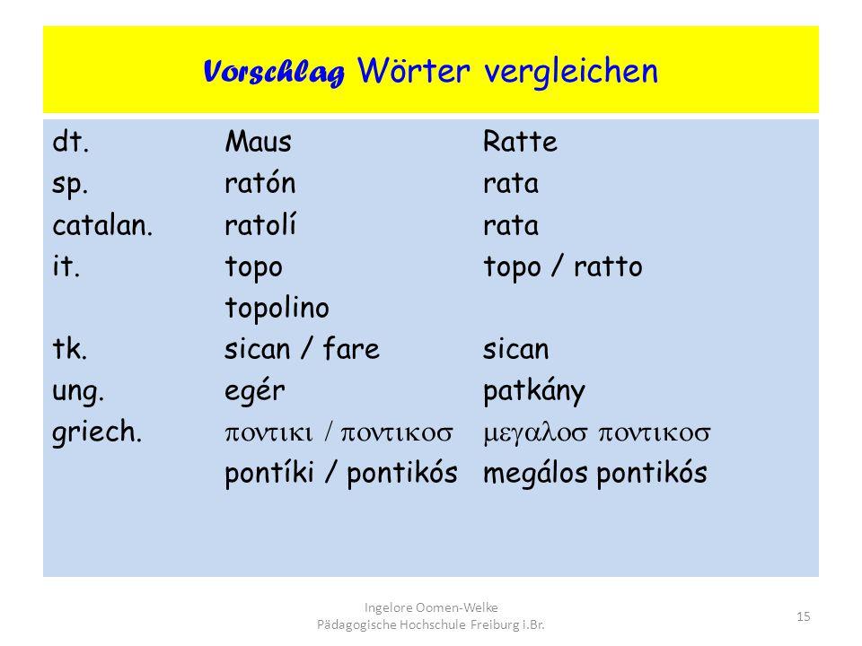 Ein Konzept für den Unterricht der Sprachenvielfalt Keine Angst vor fremden Sprachen! SprachaufmerksamkeitSprachaufmerksamkeit erkennen und schätzen S