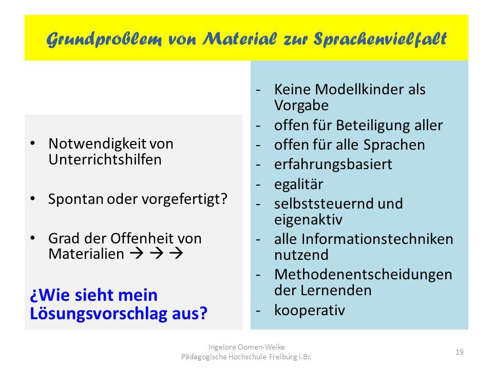 Materialien zur Sprachenvielfalt Viel Einzelmaterial, z.B. R. Hartung u.a. 2001: Sprachen öffnen Welten. Miteinander leben in Europa Heft 7. Hamburg.
