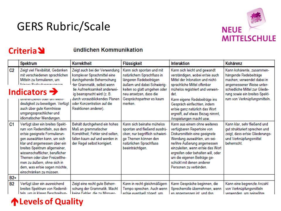 GERS Rubric/Scale Criteria   Levels of Quality Indicators 