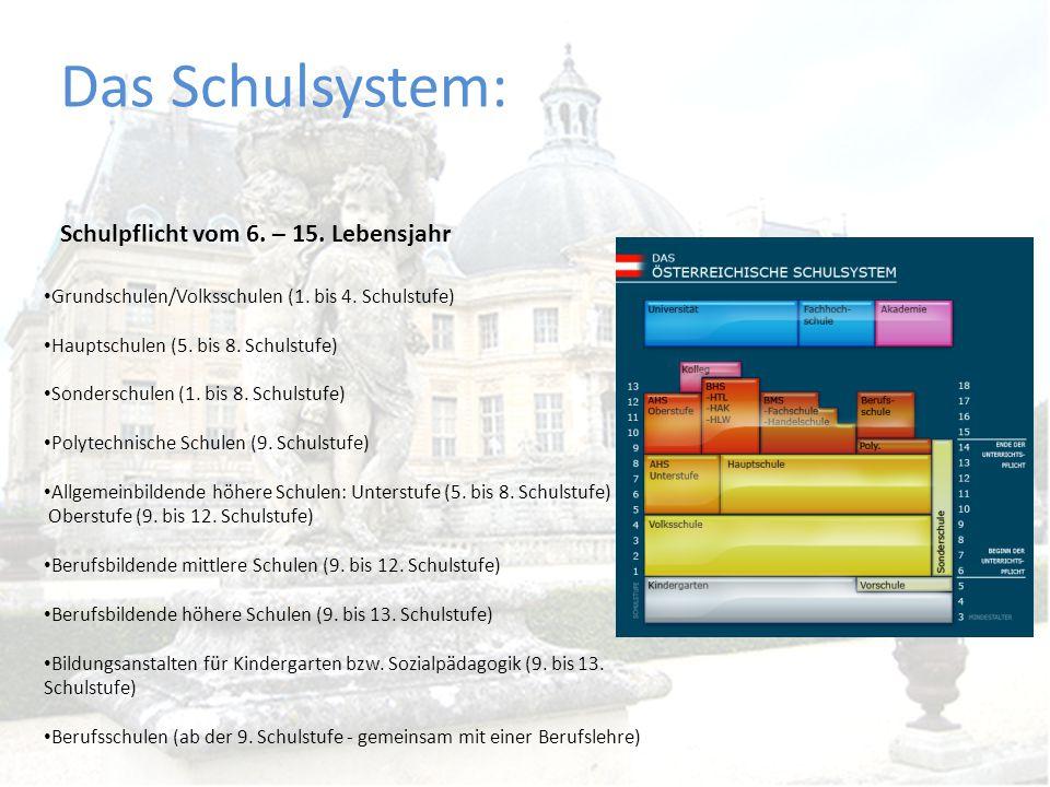 Aufbau des Schuljahres Die Aufteilung erfolgt in 2 Semester Ende 1.