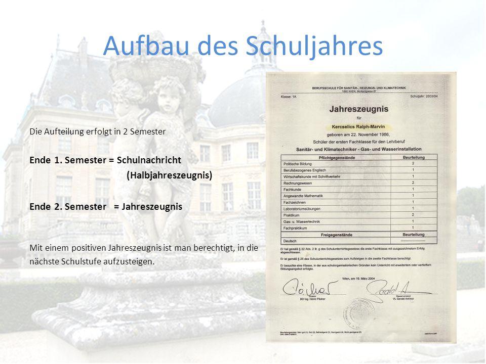 Ferien 2010 1.Semester: Beginn des Schuljahres:  Anfang September Weihnachtsferien 24.12.