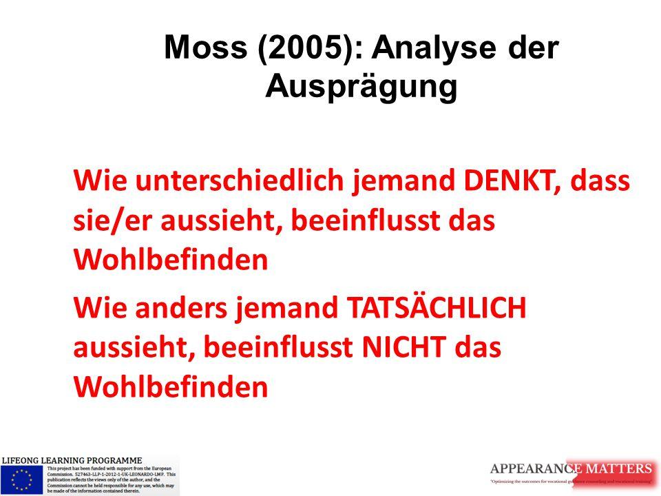 Moss (2005): Analyse der Ausprägung Wie unterschiedlich jemand DENKT, dass sie/er aussieht, beeinflusst das Wohlbefinden Wie anders jemand TATSÄCHLICH