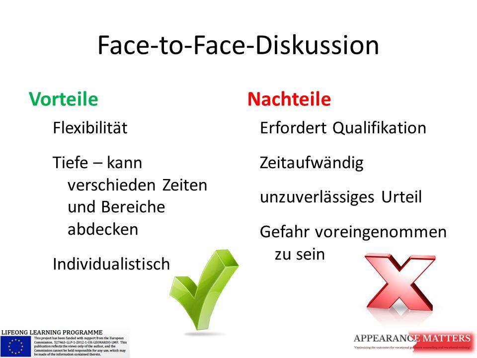 Face-to-Face-Diskussion Vorteile Flexibilität Tiefe – kann verschieden Zeiten und Bereiche abdecken Individualistisch Nachteile Erfordert Qualifikatio