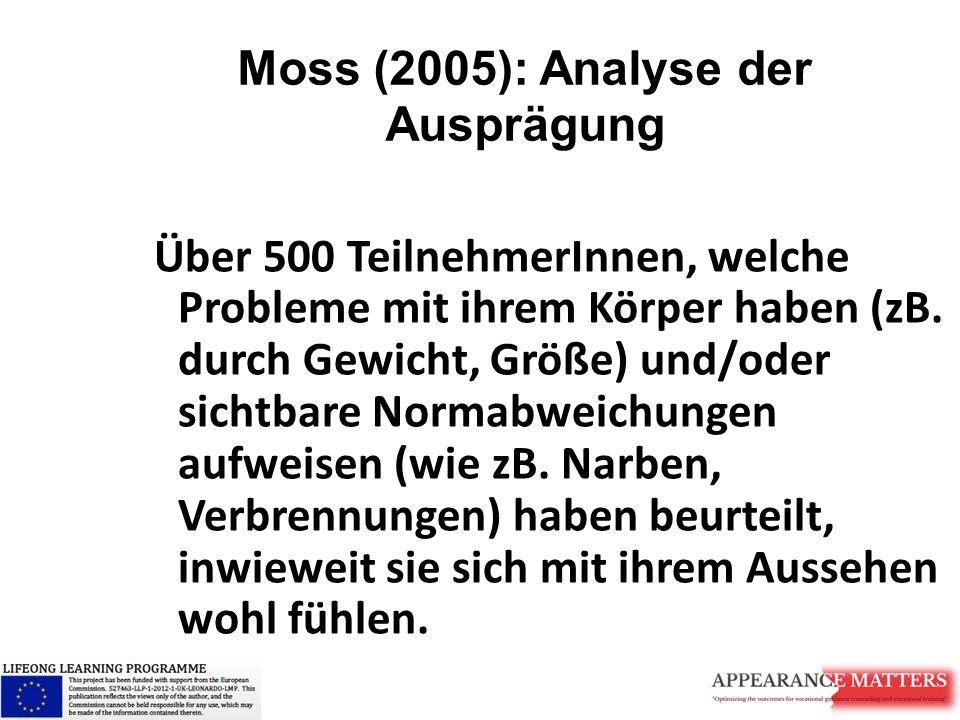 Moss (2005): Analyse der Ausprägung Über 500 TeilnehmerInnen, welche Probleme mit ihrem Körper haben (zB. durch Gewicht, Größe) und/oder sichtbare Nor