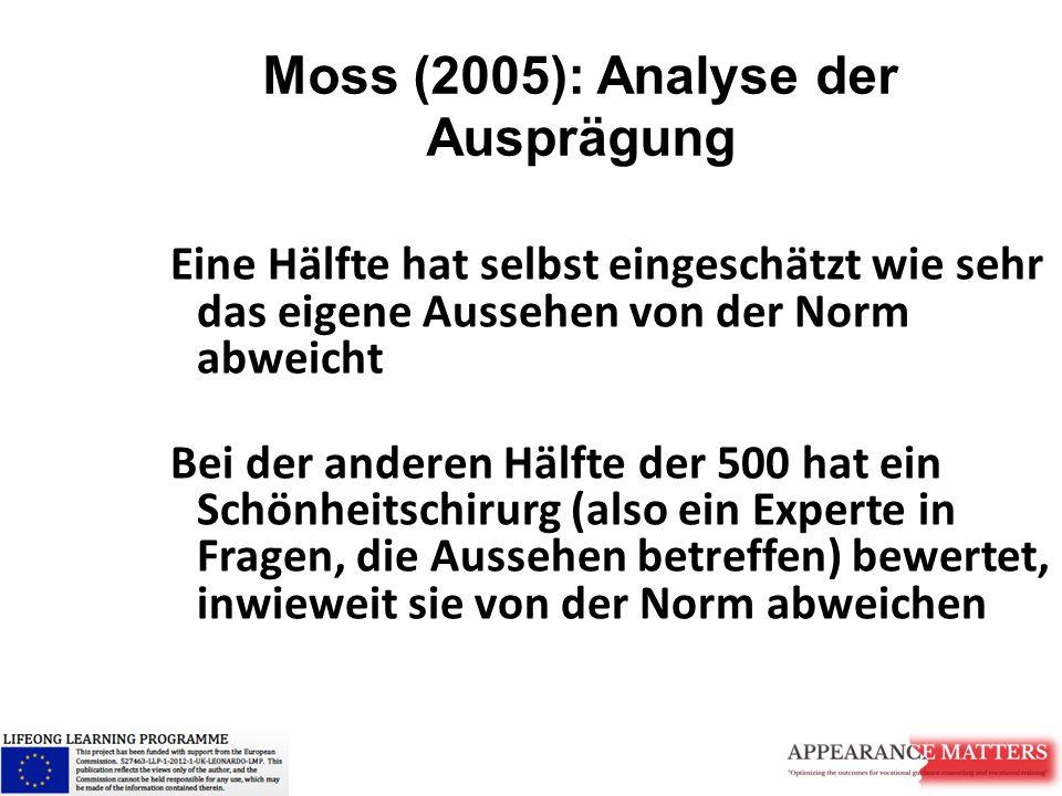 Moss (2005): Analyse der Ausprägung Eine Hälfte hat selbst eingeschätzt wie sehr das eigene Aussehen von der Norm abweicht Bei der anderen Hälfte der