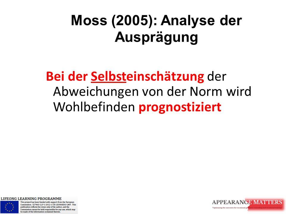 Moss (2005): Analyse der Ausprägung Bei der Selbsteinschätzung der Abweichungen von der Norm wird Wohlbefinden prognostiziert