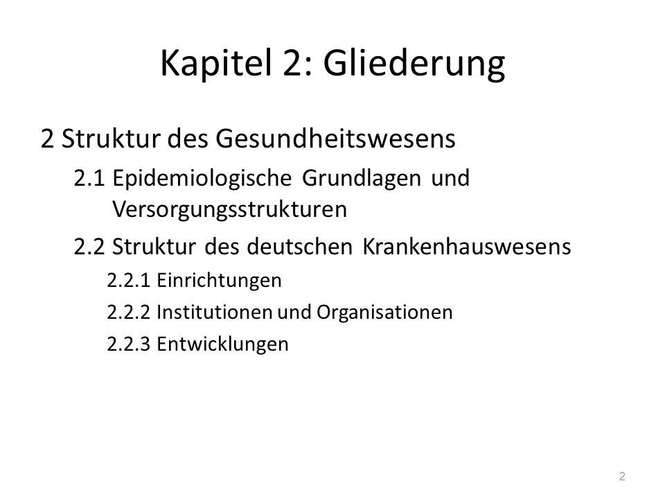 Kapitel 2: Gliederung 2 Struktur des Gesundheitswesens 2.1 Epidemiologische Grundlagen und Versorgungsstrukturen 2.2 Struktur des deutschen Krankenhau