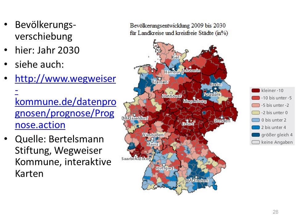 Bevölkerungs- verschiebung hier: Jahr 2030 siehe auch: http://www.wegweiser - kommune.de/datenpro gnosen/prognose/Prog nose.action http://www.wegweise