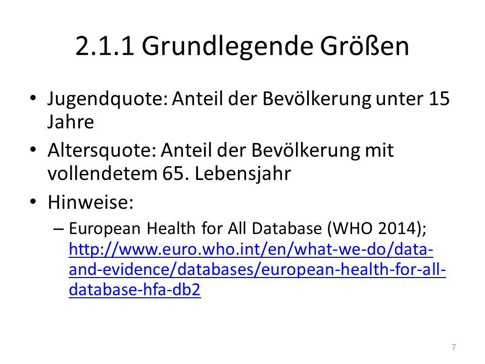 Ausgaben pro Kopf und Jahr nach Einrichtungen [€] (NB: letztverfügbare Daten von 2012) 88 http://www.gbe-bund.de/oowa921-install/servlet/oowa/aw92/WS0100/_XWD_PROC?_XWD_104/6/XWD_CUBE.DRILL/_XWD_132/D.416/53764