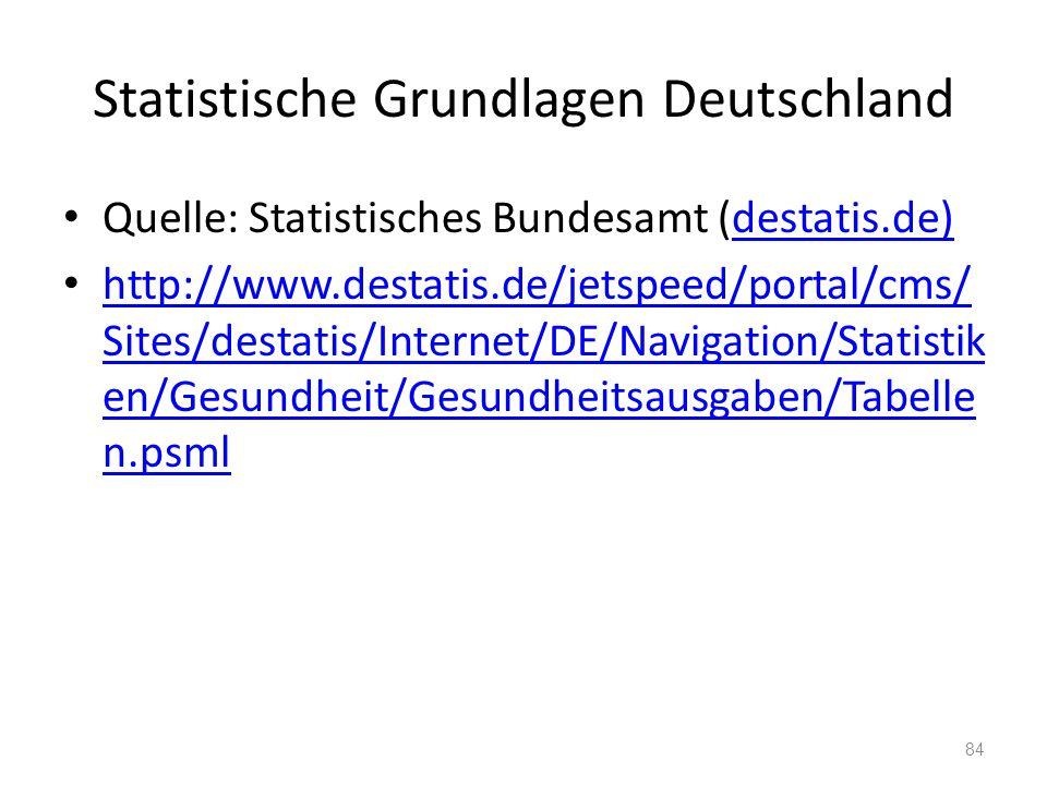 Statistische Grundlagen Deutschland Quelle: Statistisches Bundesamt (destatis.de)destatis.de) http://www.destatis.de/jetspeed/portal/cms/ Sites/destat