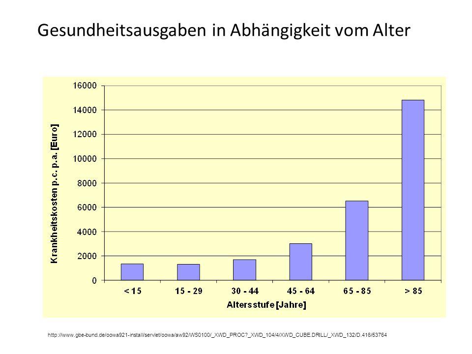 Gesundheitsausgaben in Abhängigkeit vom Alter http://www.gbe-bund.de/oowa921-install/servlet/oowa/aw92/WS0100/_XWD_PROC?_XWD_104/4/XWD_CUBE.DRILL/_XWD