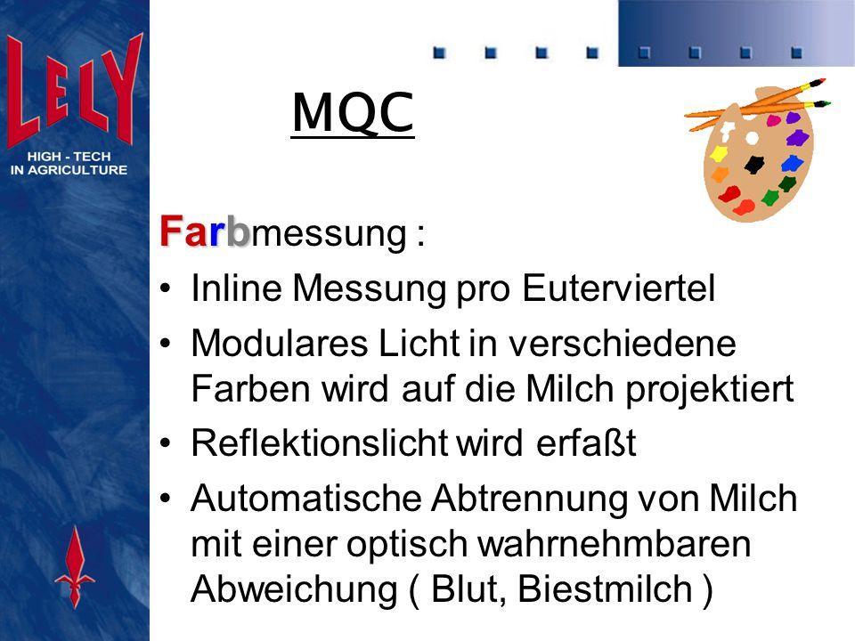 MQC Farbmessung Getestet im Labor der Versuchsanstalt Rindvieh (PR) in Lelystad (Niederlande) Ergebnisse bei Blutmilch :