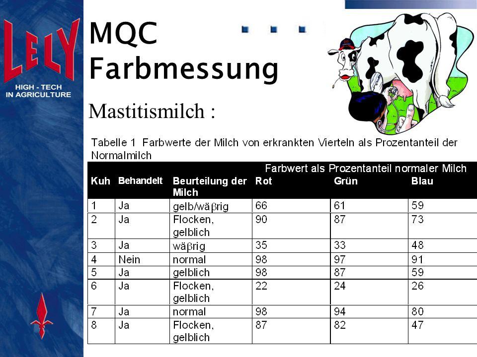 MQC Leitfähigkeitsmessung : optimiertes System intelligenteres Messverfahren genauere Werte bei erhöhter Leitfähigkeit wird das betreffende Viertel länger ausgemolken